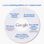 Jasa Adwords - Pasang Iklan Google Adwords Profesional